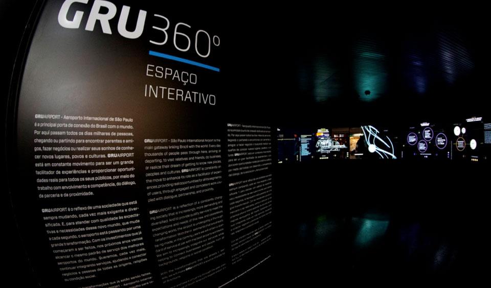 GRU 360º - Espaço Interativo
